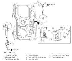 Fig. Rear door panel and related components 2005 King Cab