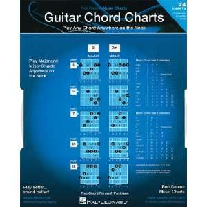 Guitar Chord Charts   Play Any Chord Anywhere On The Neck