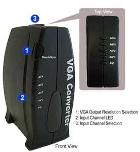 Channel Composite Video Audio To VGA Converter Switch
