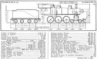 Erie Railroad Steam Locomotive Diagram Book 1931