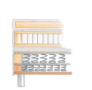 basisgestell ausfuehrung beidseitig bezogen d h frei im raum stellbar