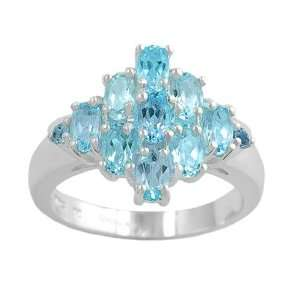 Sterling Silver Oval And Round Sky Blue Topaz Ring (Size 8) Jewelry