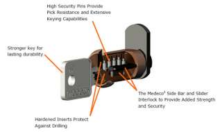 FORT KNOX MAILBOX   MEDECO High Security Cam Lock